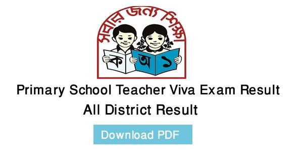 DPE Viva Result 2019