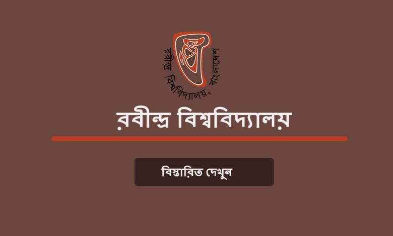 Rabindra University Admission