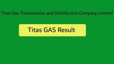 titas gas result